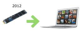 SSD pour Macbook Air 2012