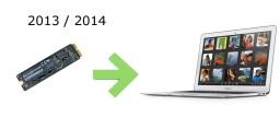 SSD pour Macbook Air2013 à ce jour